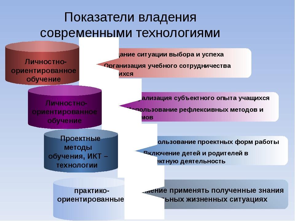 Content Title умение применять полученные знания в реальных жизненных ситуац...