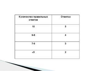 Количество правильных ответов Отметка 10 5 9-8 4 7-6 3