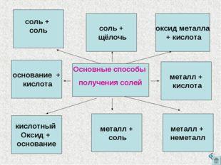 Основные способы получения солей кислотный Оксид + основание металл + соль ме