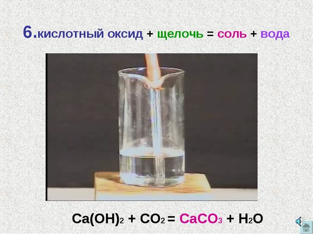 6.кислотный оксид + щелочь = соль + вода Ca(OH)2 + CO2 = CaCO3 + H2O