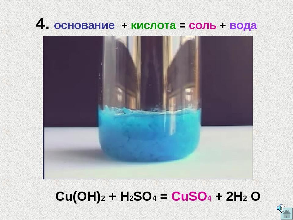 4. основание + кислота = соль + вода Cu(OH)2 + H2SO4 = CuSO4 + 2H2 O