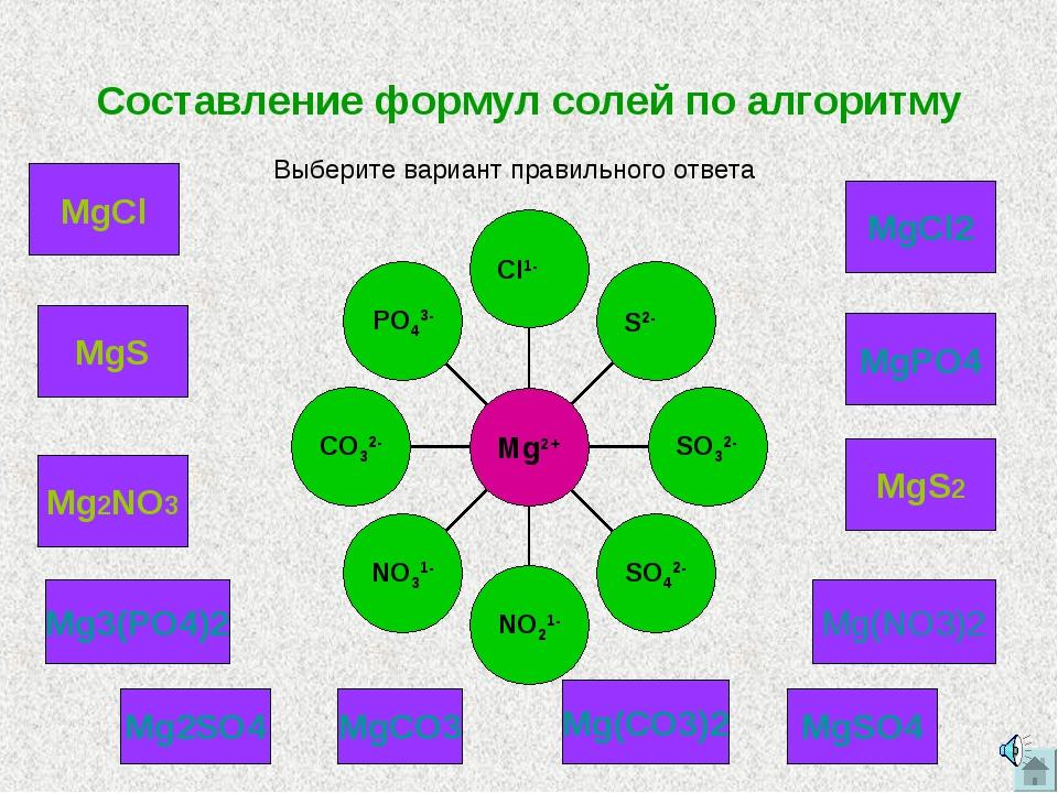Составление формул солей по алгоритму MgCl Mg3(PO4)2 MgS Mg2NO3 MgCl2 MgPO4 М...