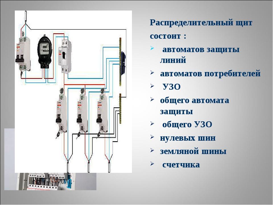 Распределительный щит состоит : автоматов защиты линий автоматов потребителей...