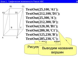 Блок 1. Графические возможности Pascal ABC 10 Rectangle(50,100,210,300); Line