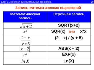 Блок 2. Линейная вычислительная программа 20 Запись математических выражений