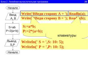 Блок 2. Линейная вычислительная программа 28 Начало Ввод А, В S=ab P=2(a+b) В