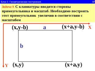 Блок 3. Геометрические построения. 37 Задача 9. С клавиатуры вводятся стороны