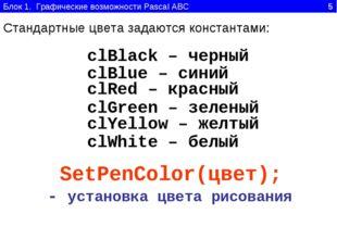 Блок 1. Графические возможности Pascal ABC 5 Стандартные цвета задаются конст