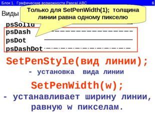 Блок 1. Графические возможности Pascal ABC 6 Виды линий задаются константами: