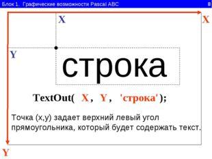 Блок 1. Графические возможности Pascal ABC 8 Y X TextOut( , , ); 'строка' X Y