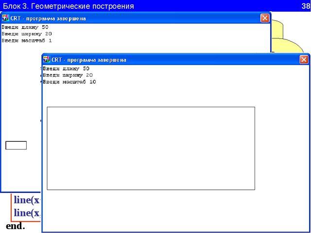Блок 3. Геометрические построения 38 Program n1; Uses Crt,GraphAbc; var a,b,m...