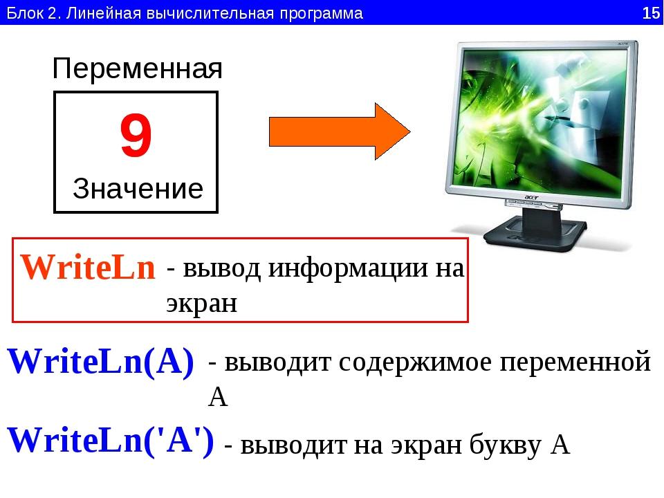 Блок 2. Линейная вычислительная программа 15 Переменная 9 Значение WriteLn -...