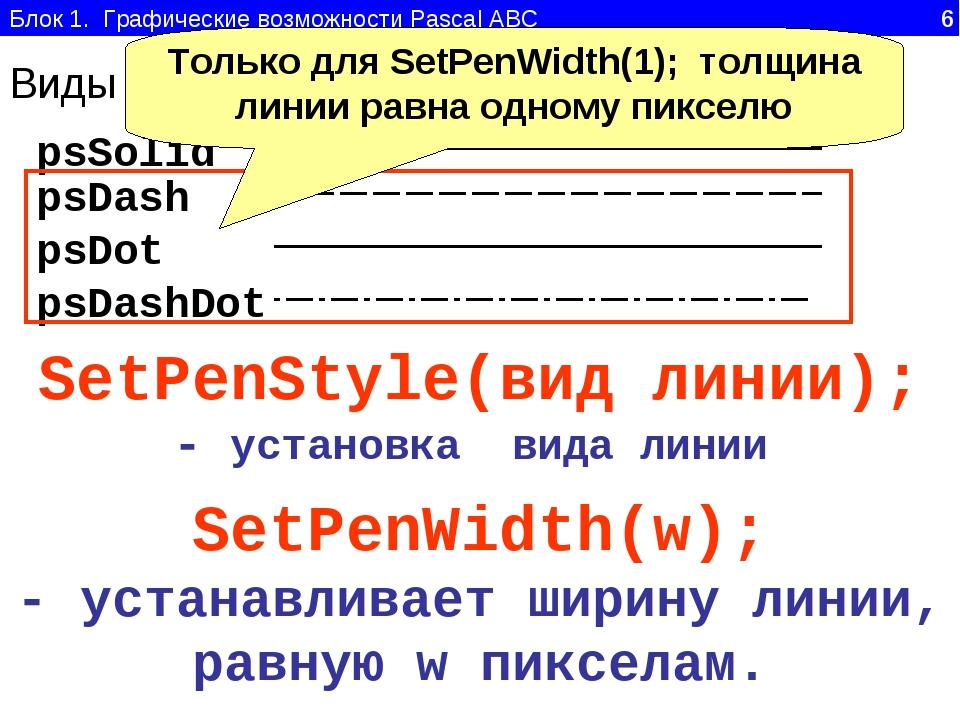 Блок 1. Графические возможности Pascal ABC 6 Виды линий задаются константами:...