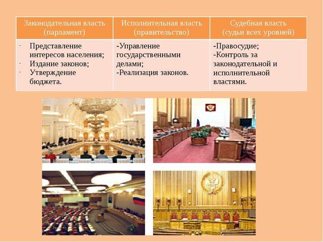 Законодательная власть (парламент) Исполнительная власть (правительство) Суде...