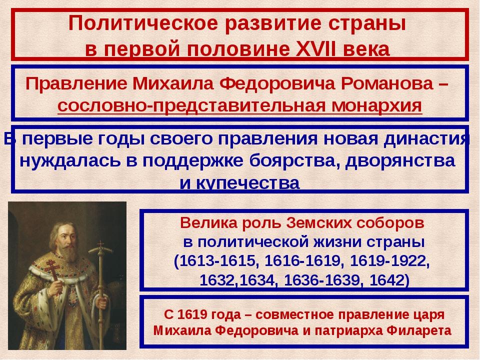Политическое развитие страны в первой половине XVII века Правление Михаила Фе...