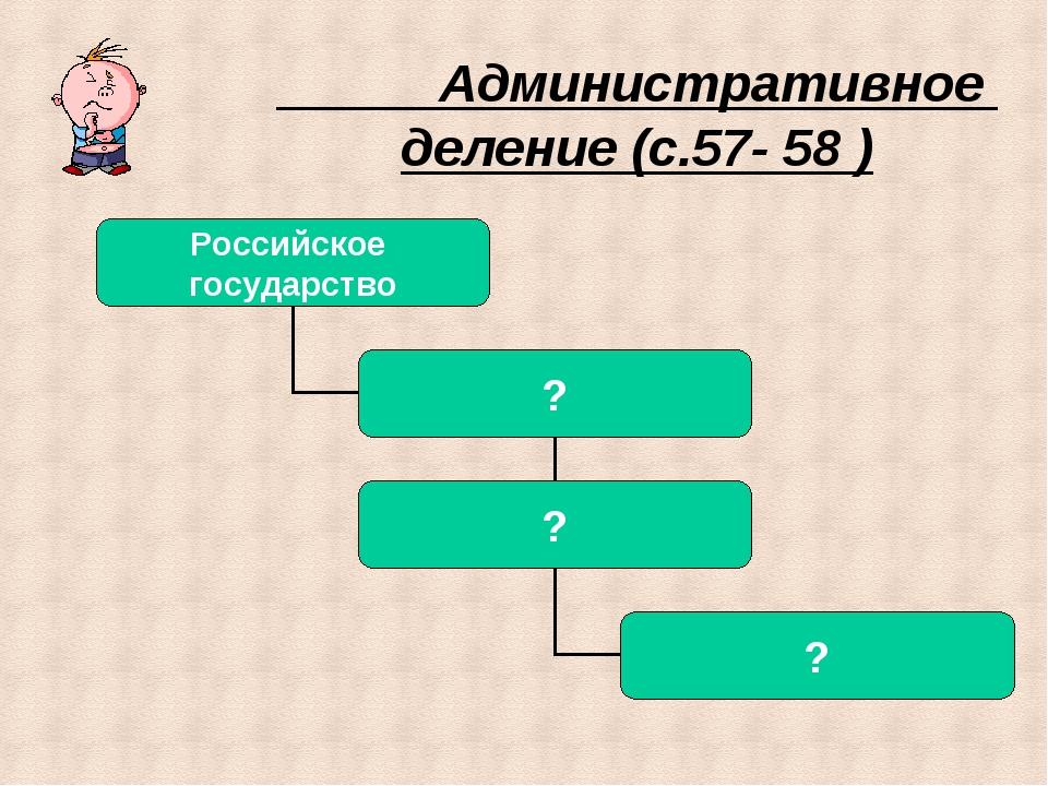 Административное деление (с.57- 58 )