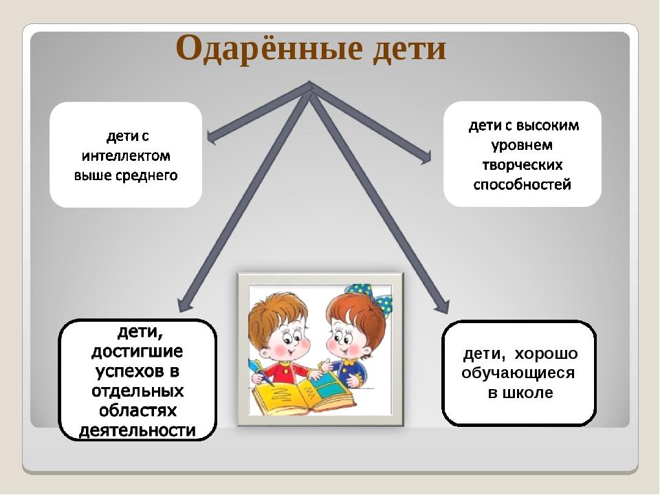 дети, хорошо обучающиеся в школе Одарённые дети