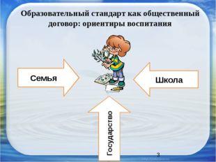 Образовательный стандарт как общественный договор: ориентиры воспитания Семья
