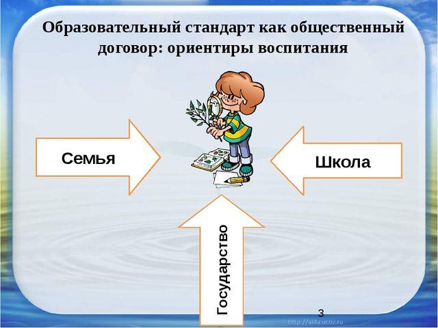 Образовательный стандарт как общественный договор: ориентиры воспитания Семья...