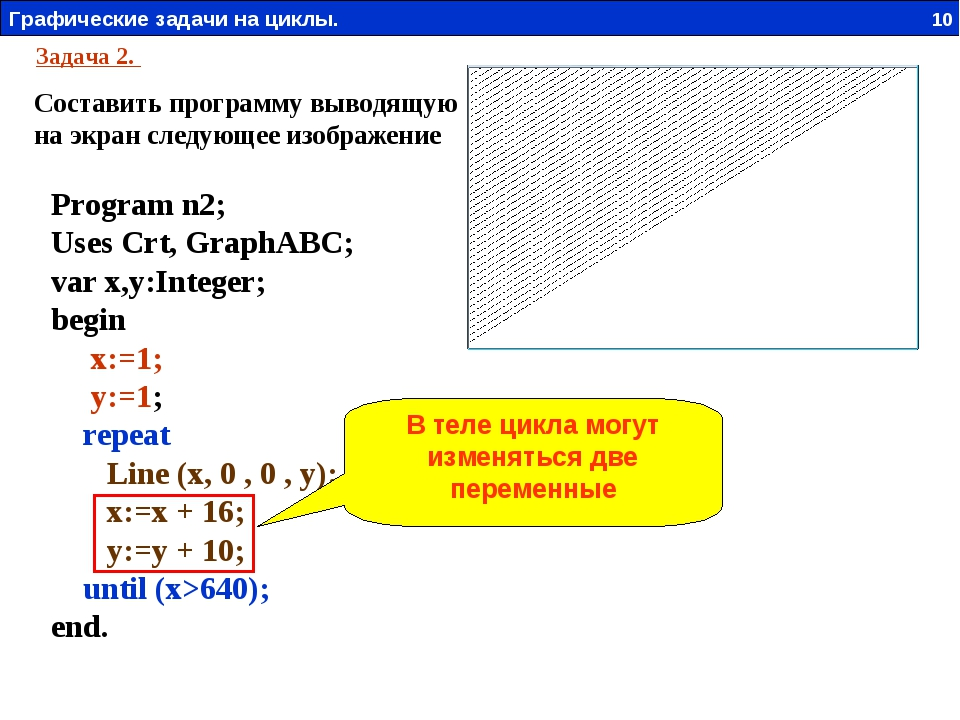 Задача 2. Составить программу выводящую на экран следующее изображение Progra...