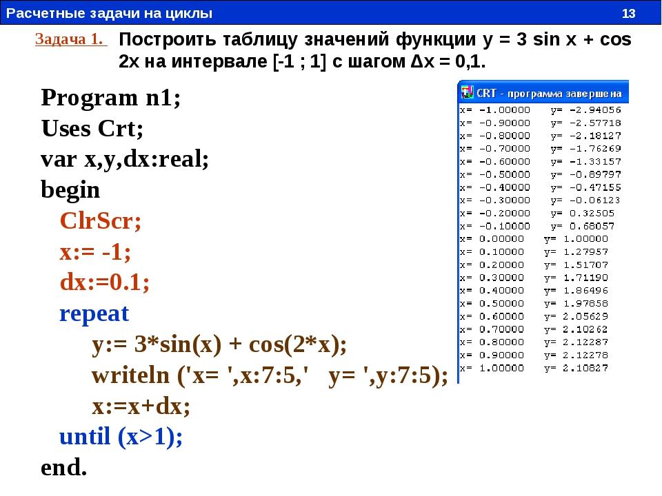 Построить таблицу значений функции y = 3 sin x + cos 2x на интервале [-1 ; 1]...