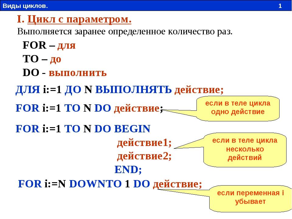 I. Цикл с параметром. Выполняется заранее определенное количество раз. FOR –...