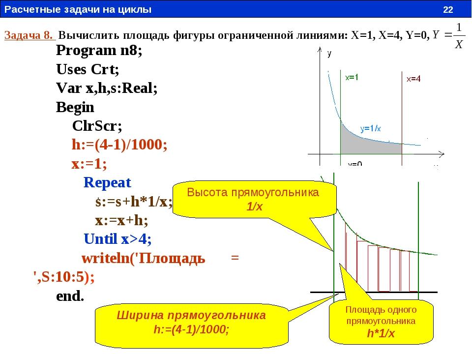 Задача 8. Вычислить площадь фигуры ограниченной линиями: X=1, X=4, Y=0, . Pro...