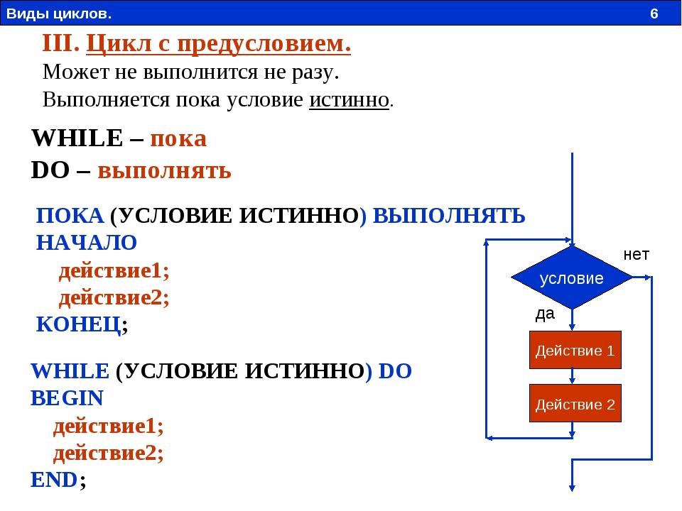 WHILE (УСЛОВИЕ ИСТИННО) DO BEGIN действие1; действие2; END; III. Цикл с преду...