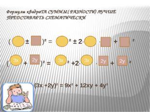Формулы квадраТА СУММЫ( РАЗНОСТИ) ЛУЧШЕ ПРЕДСТАВЛЯТЬ СХЕМАТИЧЕСКИ ( ± )² = ²
