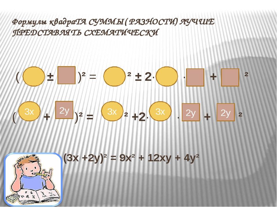Формулы квадраТА СУММЫ( РАЗНОСТИ) ЛУЧШЕ ПРЕДСТАВЛЯТЬ СХЕМАТИЧЕСКИ ( ± )² = ²...