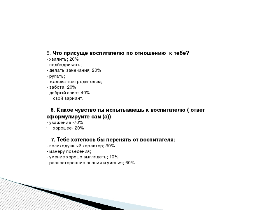 5. Что присуще воспитателю по отношению к тебе? - хвалить; 20% - подбадриват...