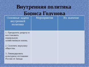 Внутренняя политика Бориса Годунова Основные задачи внутренней политики Мероп