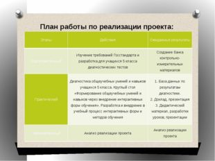 План работы по реализации проекта: Этапы Действия Ожидаемые результаты Подгот
