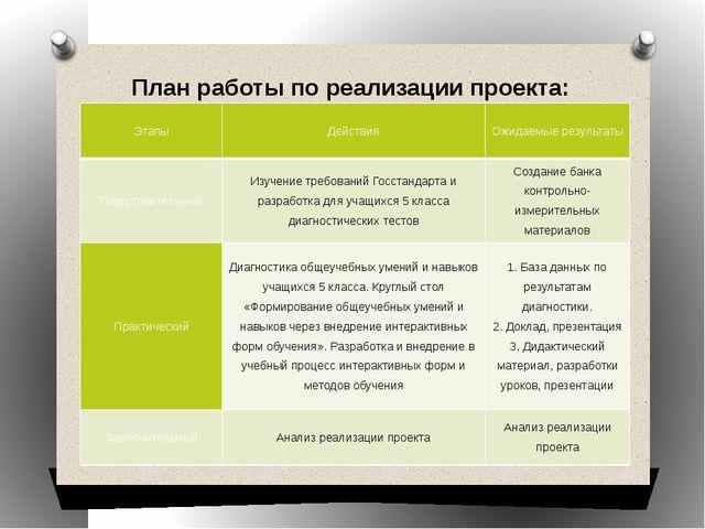 План работы по реализации проекта: Этапы Действия Ожидаемые результаты Подгот...