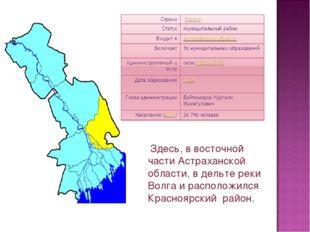 Здесь, в восточной части Астраханской области, в дельте реки Волга и располо