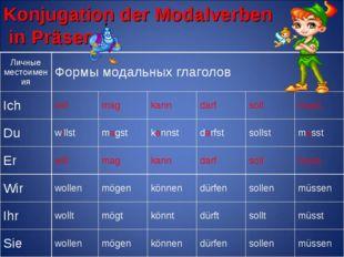 Konjugation der Modalverben in Präsens Личные местоименияФормы модальных гла