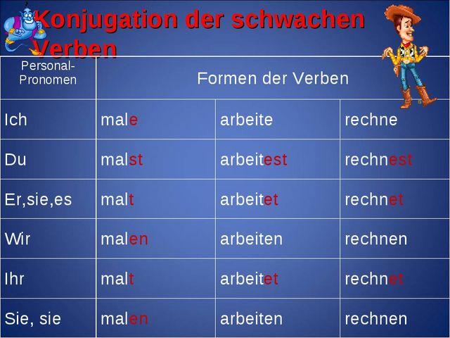 Konjugation der schwachen Verben Personal-PronomenFormen der Verben Ichmal...