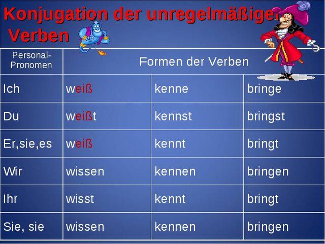 Konjugation der unregelmäßigen Verben Personal-PronomenFormen der Verben Ic...