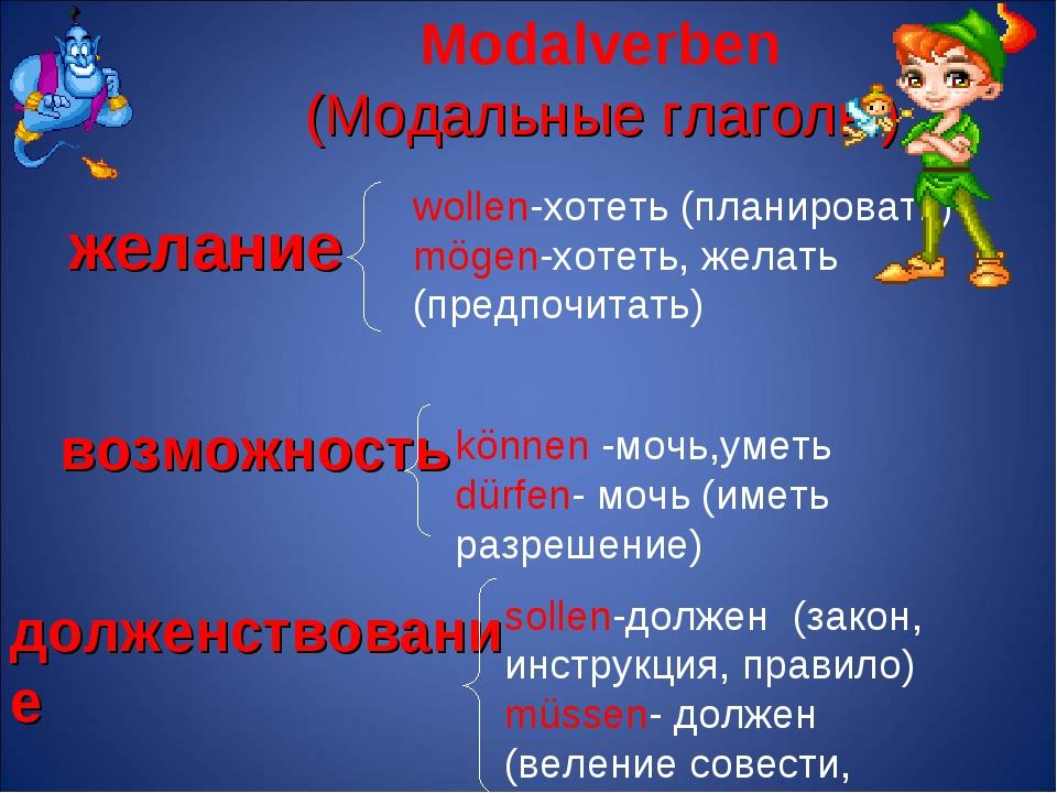 Modalverben (Модальные глаголы) желание возможность долженствование können -...