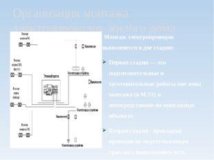 Монтаж электропроводок выполняется в две стадии: Первая стадия — это подгото