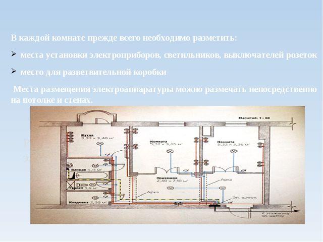 В каждой комнатепрежде всего необходимо разметить: места установки электропр...