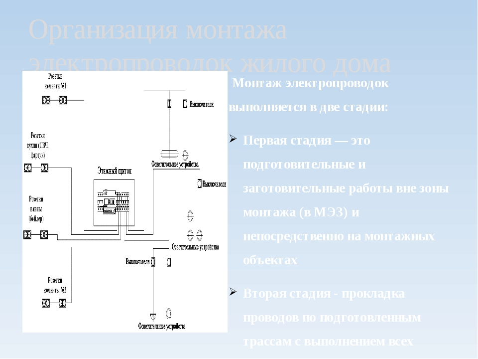 Монтаж электропроводок выполняется в две стадии: Первая стадия — это подгото...
