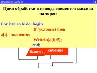 Блок-схема обработки массива Блок-схема обработки и вывода в одном цикле Обра