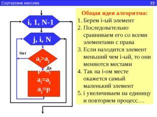 Сортировка массива 22 i, 1, N-1 j, i, N ai>aj p=ai ai=aj aj=p Да Нет Общая ид