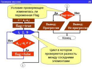 Начало Проверка массива 28 r:= a2-a1; flag:=true i, 2, 9 ai+1-ai ≠ r flag:=fa