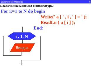 1. Заполнение массива с клавиатуры For i:=1 to N do begin Write(' a [ ' , i ,