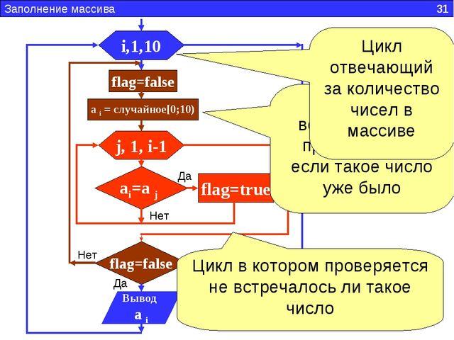 Заполнение массива 31 i,1,10 flag=false a i = случайное[0;10) j, 1, i-1 ai=a...