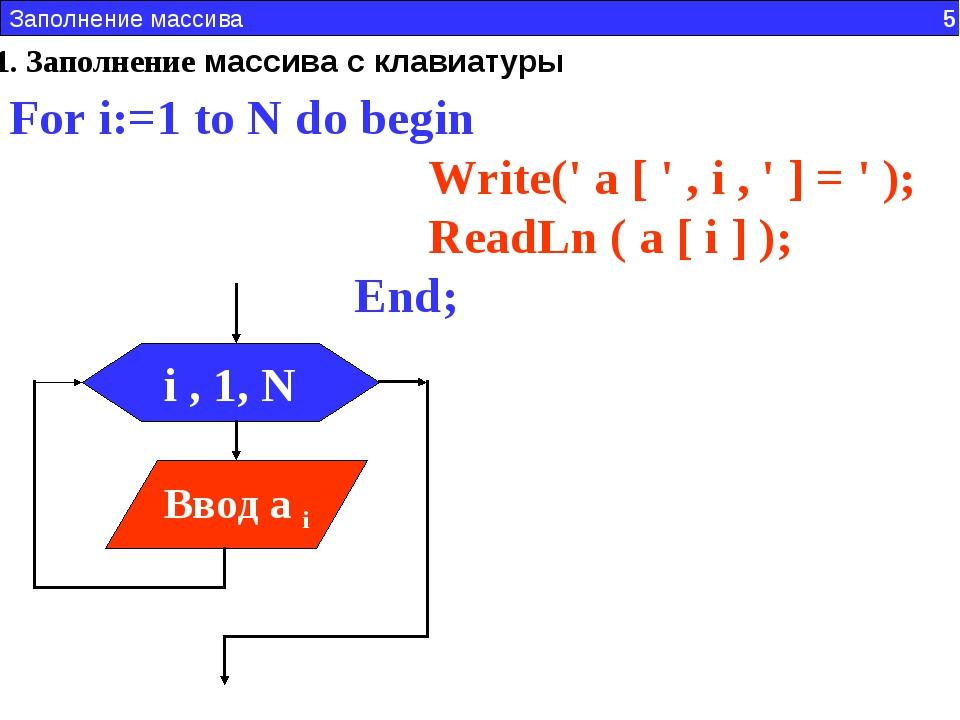 1. Заполнение массива с клавиатуры For i:=1 to N do begin Write(' a [ ' , i ,...