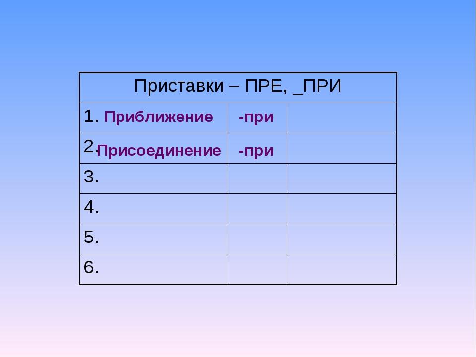 Приближение -при Присоединение -при Приставки – ПРЕ, _ПРИ 1. 2. 3. 4....