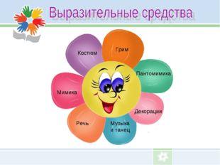 Костюм Грим Мимика Пантомимика Речь Музыка и танец Декорации